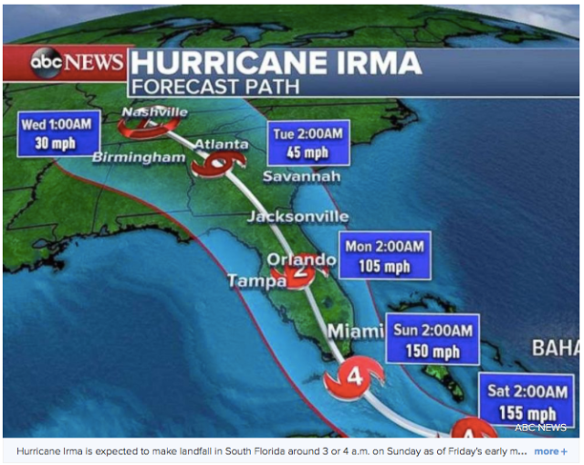 Hurricane Irma Forecast Updated 09.08.2017 @ 10:00 a.m.
